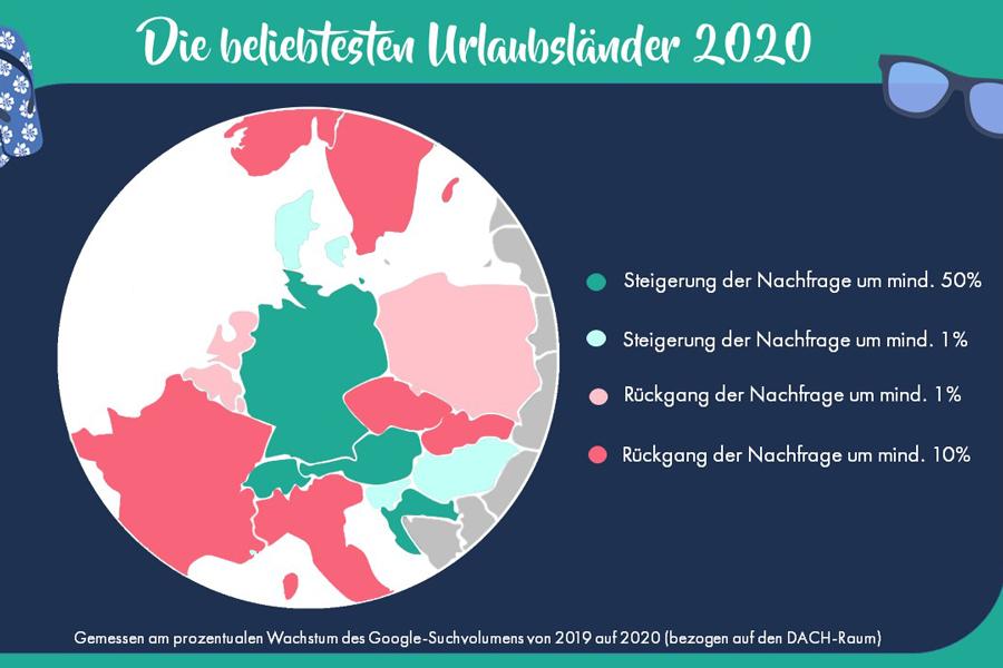 Die-beliebtesten-Urlaubsländer-2020_travelcircus