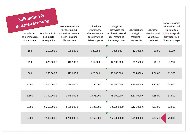 inside-kalkulation-investoren